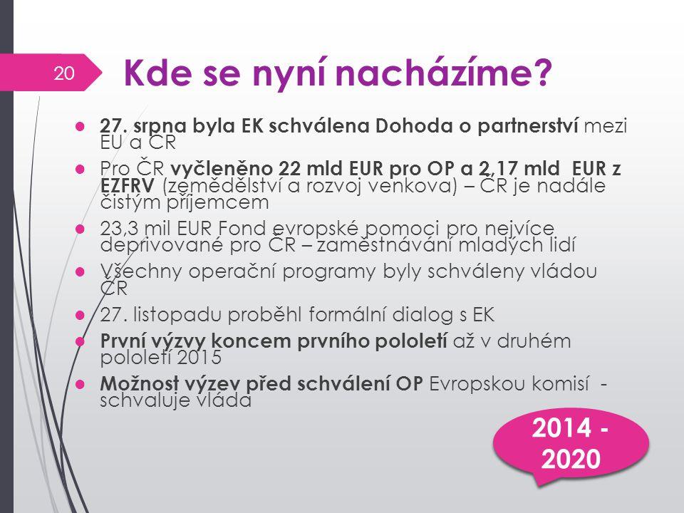 Kde se nyní nacházíme? 27. srpna byla EK schválena Dohoda o partnerství mezi EU a ČR Pro ČR vyčleněno 22 mld EUR pro OP a 2,17 mld EUR z EZFRV (zemědě