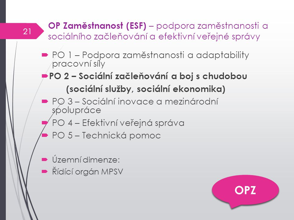 OP Zaměstnanost (ESF) – podpora zaměstnanosti a sociálního začleňování a efektivní veřejné správy  PO 1 – Podpora zaměstnanosti a adaptability pracovní síly  PO 2 – Sociální začleňování a boj s chudobou (sociální služby, sociální ekonomika)  PO 3 – Sociální inovace a mezinárodní spolupráce  PO 4 – Efektivní veřejná správa  PO 5 – Technická pomoc  Územní dimenze:  Řídící orgán MPSV OPZ 21
