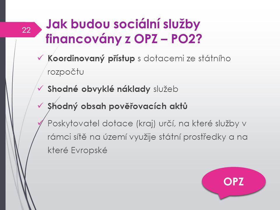 Jak budou sociální služby financovány z OPZ – PO2? Koordinovaný přístup s dotacemi ze státního rozpočtu Shodné obvyklé náklady služeb Shodný obsah pov