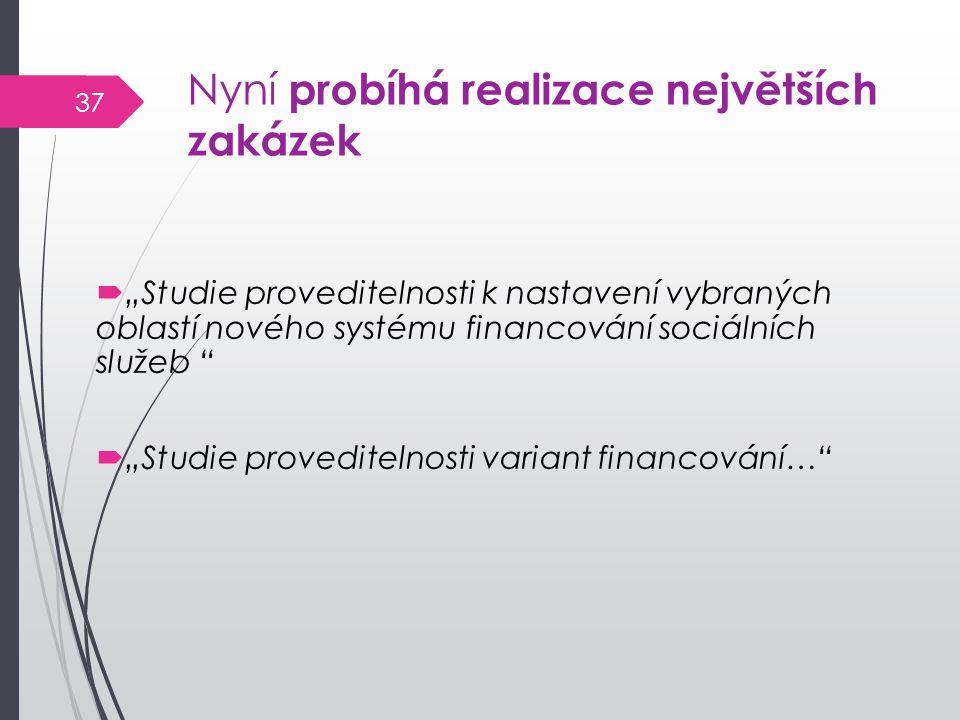 """Nyní probíhá realizace největších zakázek  """"Studie proveditelnosti k nastavení vybraných oblastí nového systému financování sociálních služeb  """"Studie proveditelnosti variant financování… 37"""