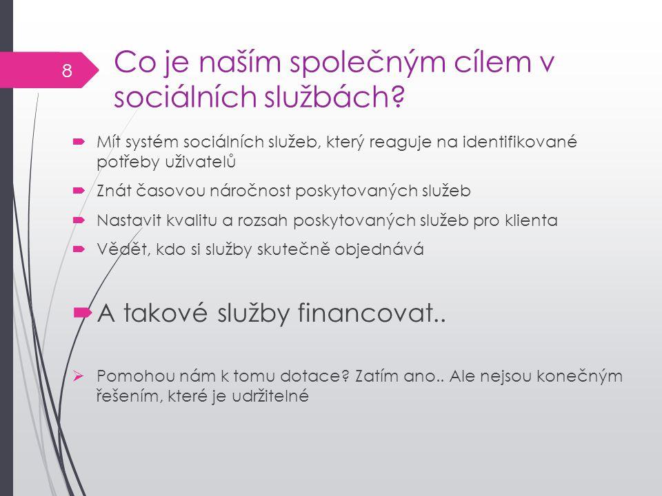 Co je naším společným cílem v sociálních službách?  Mít systém sociálních služeb, který reaguje na identifikované potřeby uživatelů  Znát časovou ná