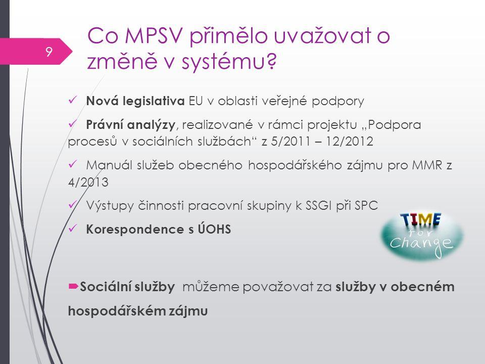 """Co MPSV přimělo uvažovat o změně v systému? Nová legislativa EU v oblasti veřejné podpory Právní analýzy, realizované v rámci projektu """"Podpora proces"""