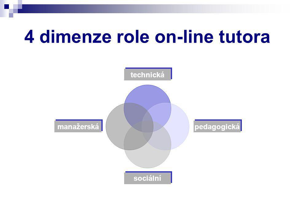 4 dimenze role on-line tutora technická pedagogická sociální manažerská