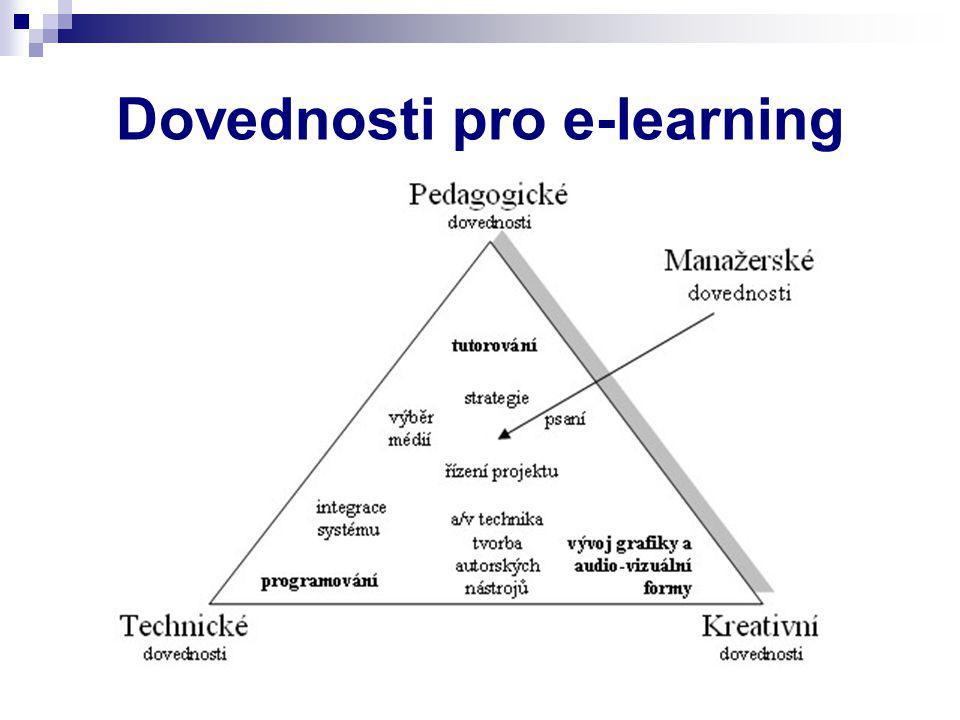Dovednosti pro e-learning