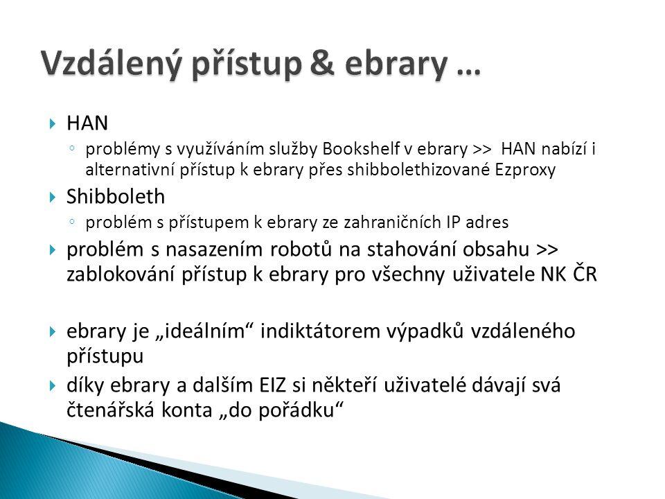  HAN ◦ problémy s využíváním služby Bookshelf v ebrary >> HAN nabízí i alternativní přístup k ebrary přes shibbolethizované Ezproxy  Shibboleth ◦ pr