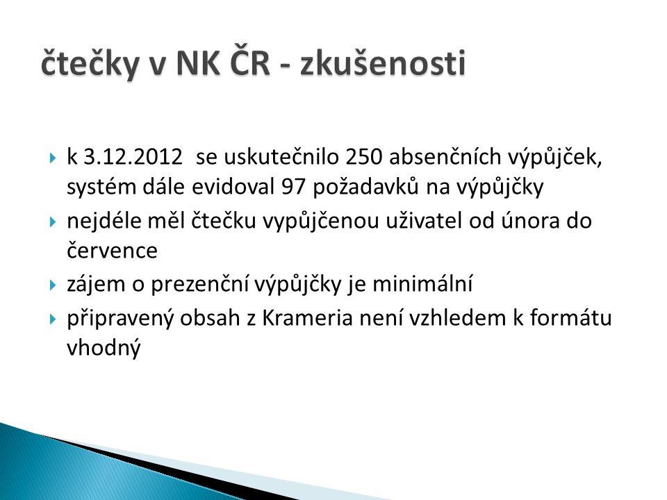  k 3.12.2012 se uskutečnilo 250 absenčních výpůjček, systém dále evidoval 97 požadavků na výpůjčky  nejdéle měl čtečku vypůjčenou uživatel od února