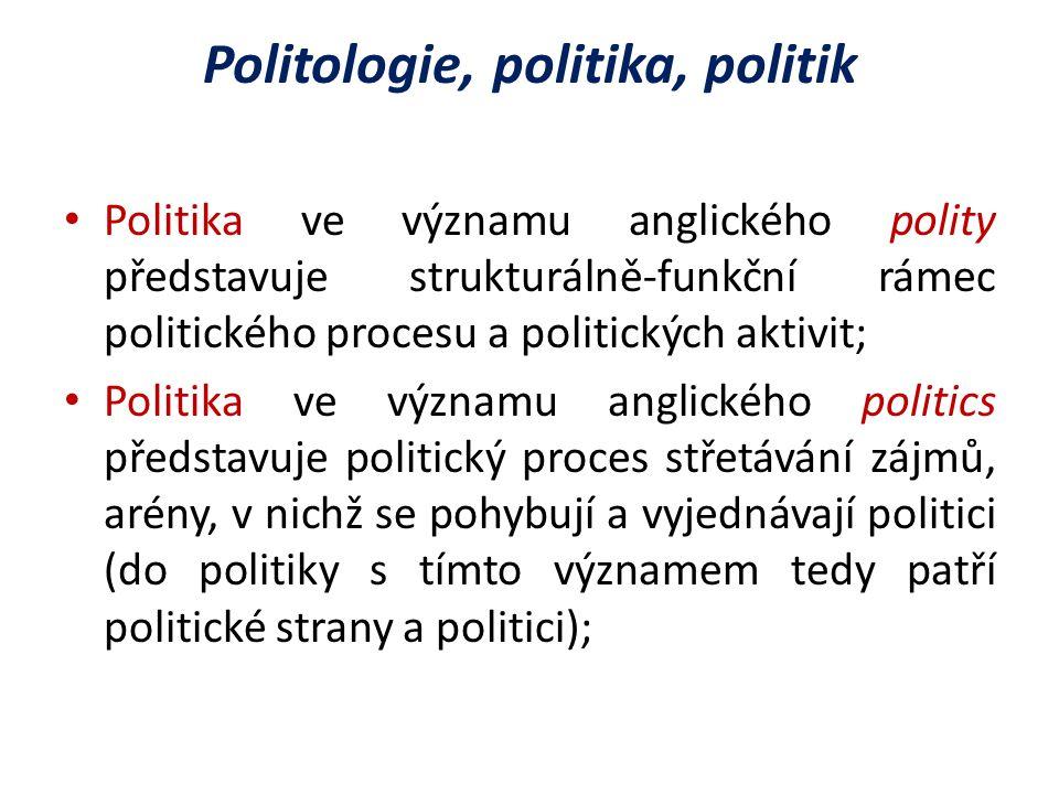Politologie, politika, politik Politika ve významu anglického polity představuje strukturálně-funkční rámec politického procesu a politických aktivit; Politika ve významu anglického politics představuje politický proces střetávání zájmů, arény, v nichž se pohybují a vyjednávají politici (do politiky s tímto významem tedy patří politické strany a politici);