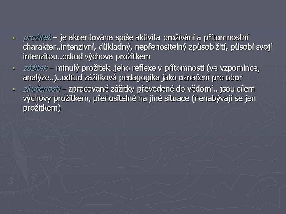  prožitek – je akcentována spíše aktivita prožívání a přítomnostní charakter..intenzivní, důkladný, nepřenositelný způsob žití, působí svojí intenzitou..odtud výchova prožitkem  zážitek – minulý prožitek..jeho reflexe v přítomnosti (ve vzpomínce, analýze..)..odtud zážitková pedagogika jako označení pro obor  zkušenosti – zpracované zážitky převedené do vědomí..