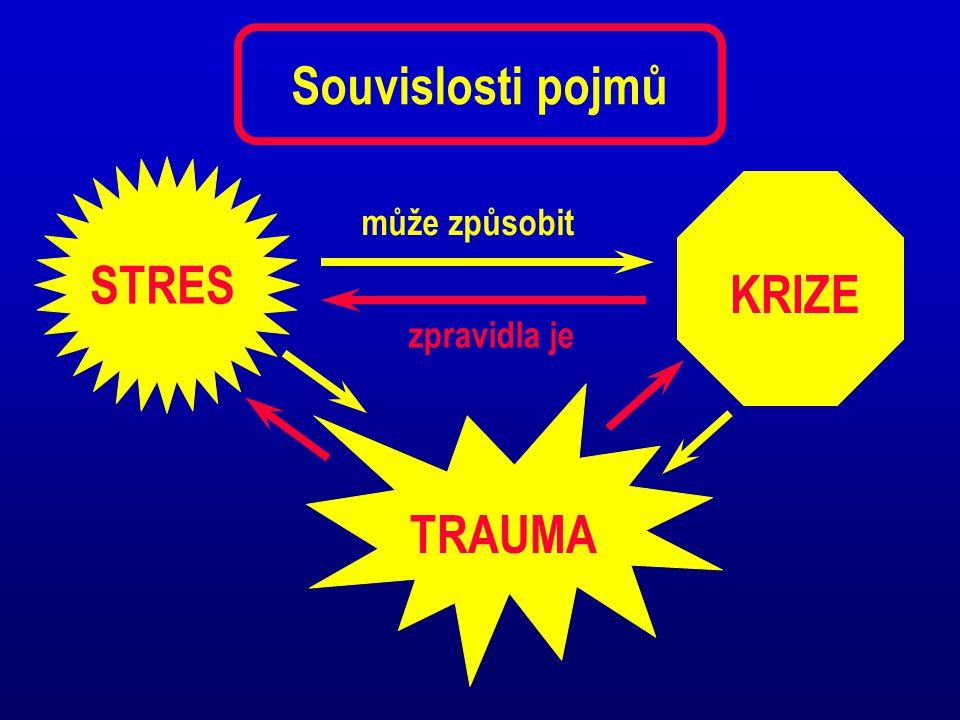 """Typické existenciální příznaky u PTSP  ZHROUCENÍ """"SAMOZŘEJMÝCH ŽIVOTNÍCH JISTOT: (1) svět je mi příznivý; (2) život je dobrý a žádoucí; (3) já jsem v pořádku a v bezpečí; (4) mám pro co žít  VÝSKYT EXISTENCIÁLNÍ ÚZKOSTI: (1) nemohu tu být + (2) nestojí mi za to žít + (3) já nestojím za nic + (4) nemám pro co žít  ODMÍTÁNÍ DALŠÍHO ŽIVOTA ZA VZNIKLÝCH OKOLNOSTÍ: """"toto nemohu, odmítám, nesmím a nemám proč přijmout  PRAKTICKÁ REZIGNACE NEBO DESTRUKCE: útěk do závislostí, impulzivita, agresivita, pasivita, sebetrýznivé ruminace, jáské či hodnotové disociace"""