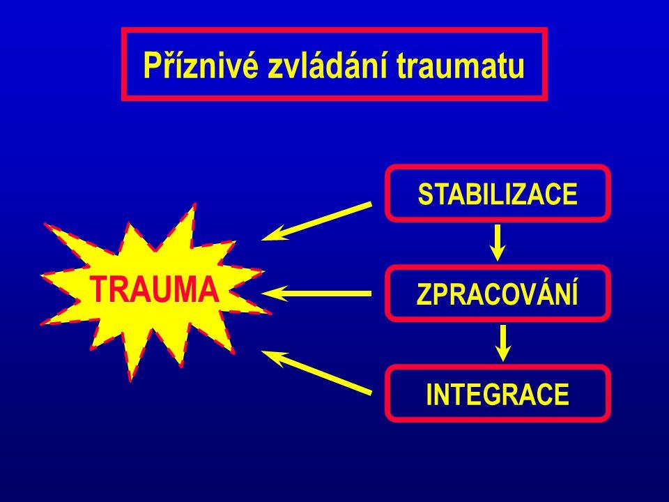 """Neurobiologické traumatické pochody  STRESOVÁ REAKCE: změny ve vylučování stresových hormonů a přenašečů v mozku – kortizol, endorfiny aj.; sympatikotonní aktivace  VLIV TRAUMATU NA MOZEK: změny v důsledku """"učení na úrovni synapsí a nervových vláken + """"učení na úrovni buněčných jader."""