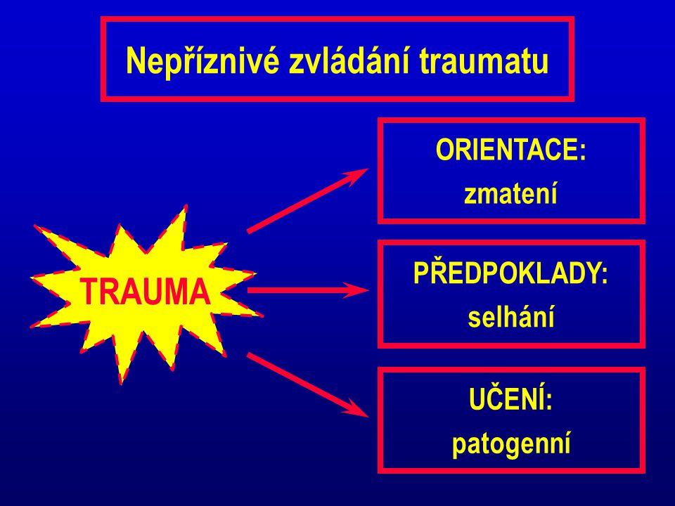 """Průběh traumatického dění: """"PATOLOGICKÝ  """"PŘEMOŽENÍ ČLOVĚKA UDÁLOSTÍ: zmatek, """"poplachová stresová reakce  PANIKA, VYČERPÁNÍ: úzkostné a depresivní stavy  FOBIE: nutkavé vyhýbání souvisejícím podnětům  CHRONICKÉ ZAPLAVENÍ: psychické a somatické příznaky funkčního selhávání  PSYCHOSOMATICKÁ ONEMOCNĚNÍ: oběhu, dýchání, zažívání, sexuální funkce, imunity  PORUCHA OSOBNOSTI: možné jsou všechny typy"""