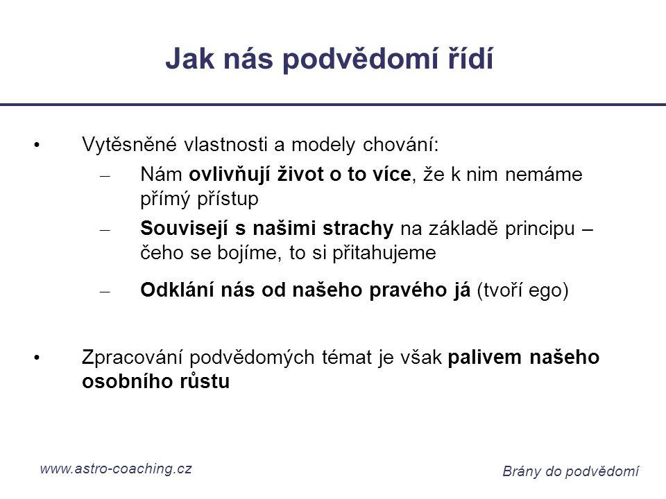 www.astro-coaching.cz Brány do podvědomí Jak vyložit planetu v VIII.