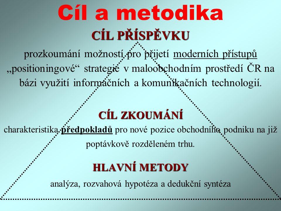 """Cíl a metodika CÍL PŘÍSPĚVKU prozkoumání možností pro přijetí moderních přístupů """"positioningové strategie v maloobchodním prostředí ČR na bázi využití informačních a komunikačních technologií."""