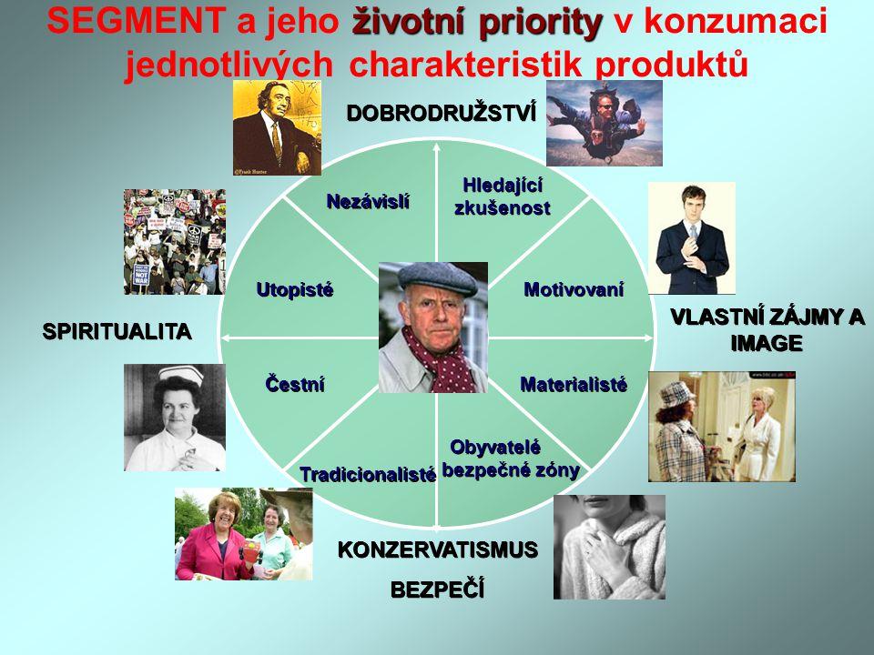 životní priority SEGMENT a jeho životní priority v konzumaci jednotlivých charakteristik produktů DOBRODRUŽSTVÍ VLASTNÍ ZÁJMY A IMAGE KONZERVATISMUS B