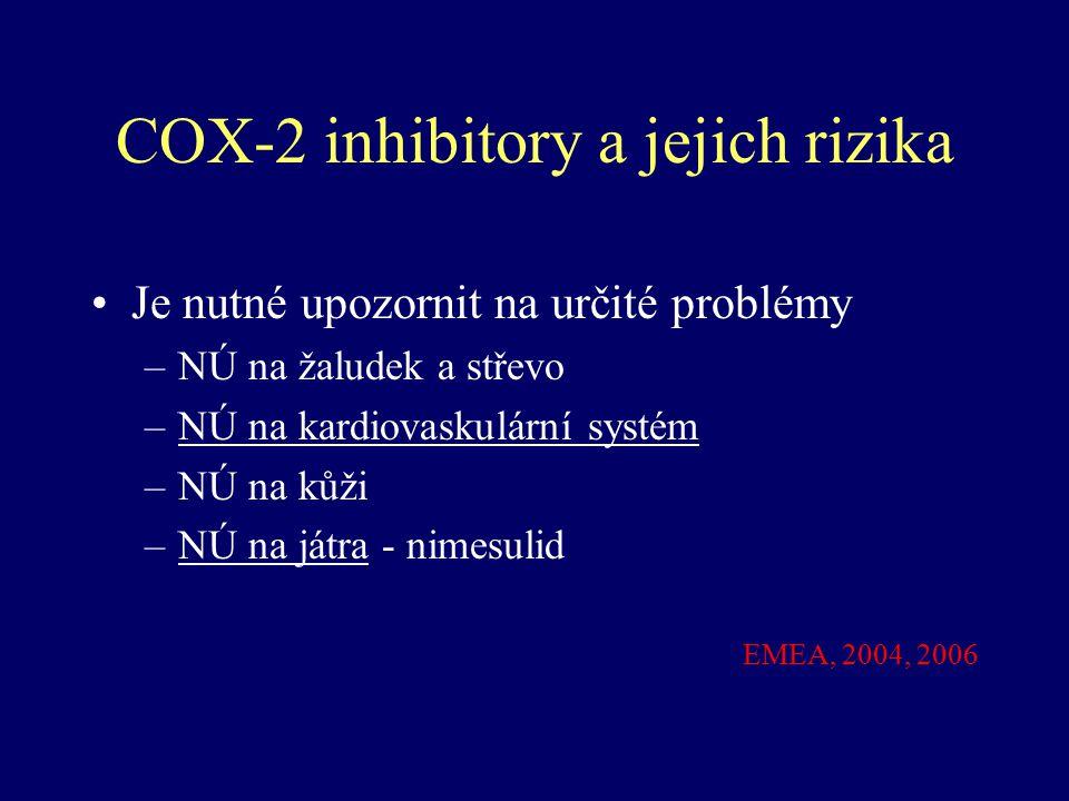COX-2 inhibitory a jejich rizika Je nutné upozornit na určité problémy –NÚ na žaludek a střevo –NÚ na kardiovaskulární systém –NÚ na kůži –NÚ na játra