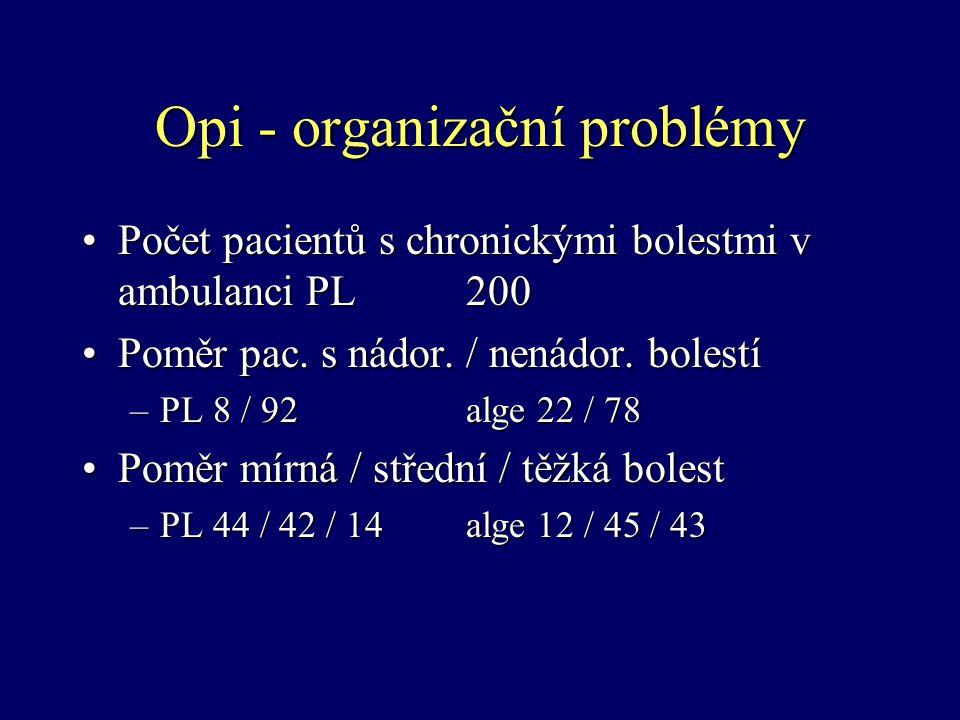 Opi - organizačníproblémy Opi - organizační problémy Počet pacientů s chronickými bolestmi v ambulanci PL200Počet pacientů s chronickými bolestmi v am