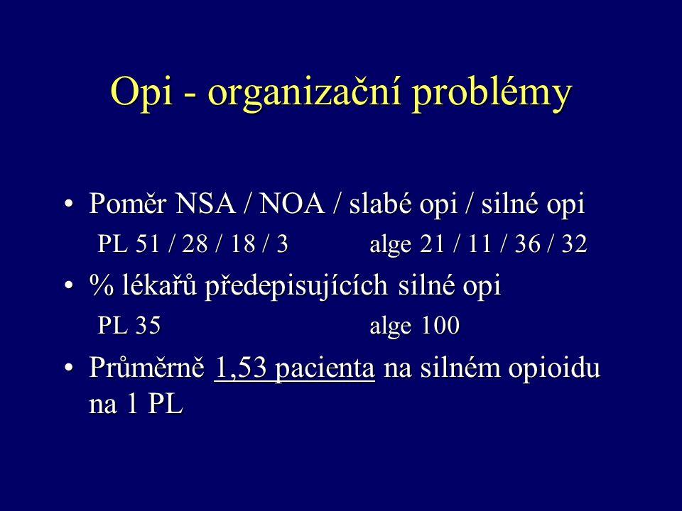 Opi - organizační problémy Poměr NSA / NOA / slabé opi / silné opiPoměr NSA / NOA / slabé opi / silné opi PL 51 / 28 / 18 / 3 alge 21 / 11 / 36 / 32 %