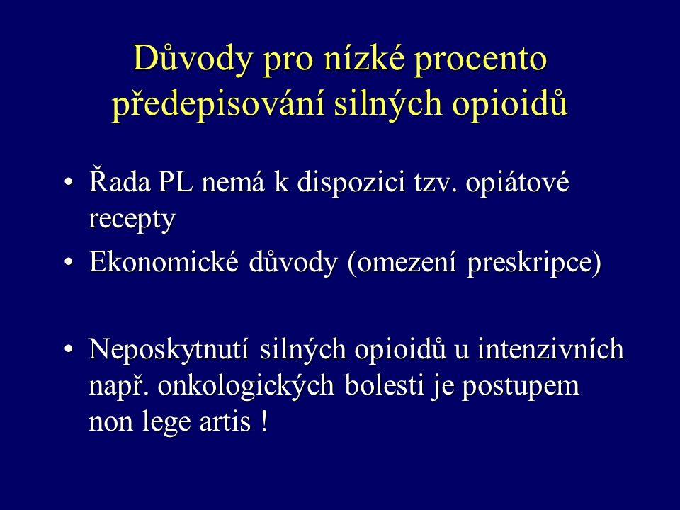 Důvody pro nízké procento předepisování silných opioidů Řada PL nemá k dispozici tzv. opiátové receptyŘada PL nemá k dispozici tzv. opiátové recepty E