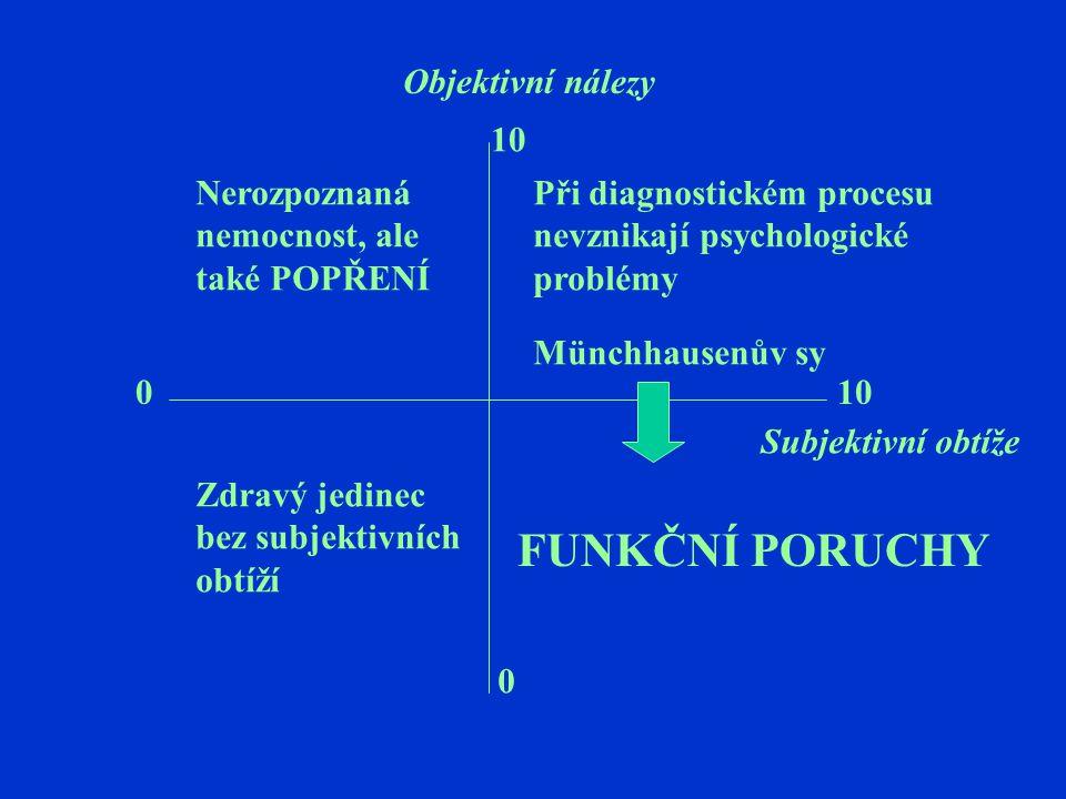 Objektivní nálezy Subjektivní obtíže 10 0 0 Zdravý jedinec bez subjektivních obtíží Nerozpoznaná nemocnost, ale také POPŘENÍ Při diagnostickém procesu