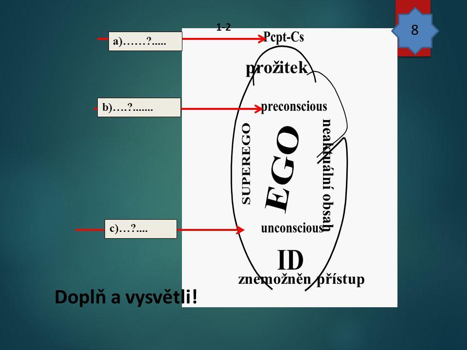 a)……?..... b)….?....... c)…?.... prožitek neaktuální obsah znemožněn přístup 1-2 8 Doplň a vysvětli!