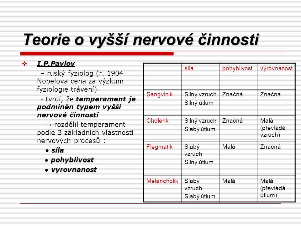 Teorie o vyšší nervové činnosti  I.P.Pavlov – ruský fyziolog (r. 1904 Nobelova cena za výzkum fyziologie trávení) - tvrdí, že temperament je podmíněn