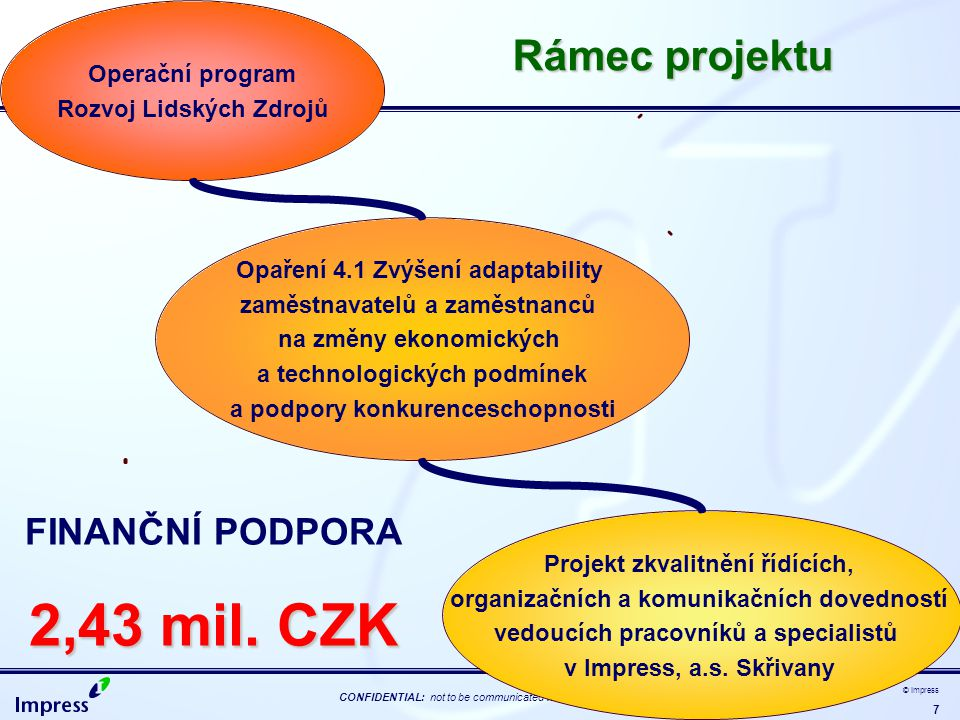 7 CONFIDENTIAL: not to be communicated without prior permission © Impress Rámec projektu FINANČNÍ PODPORA 2,43 mil.
