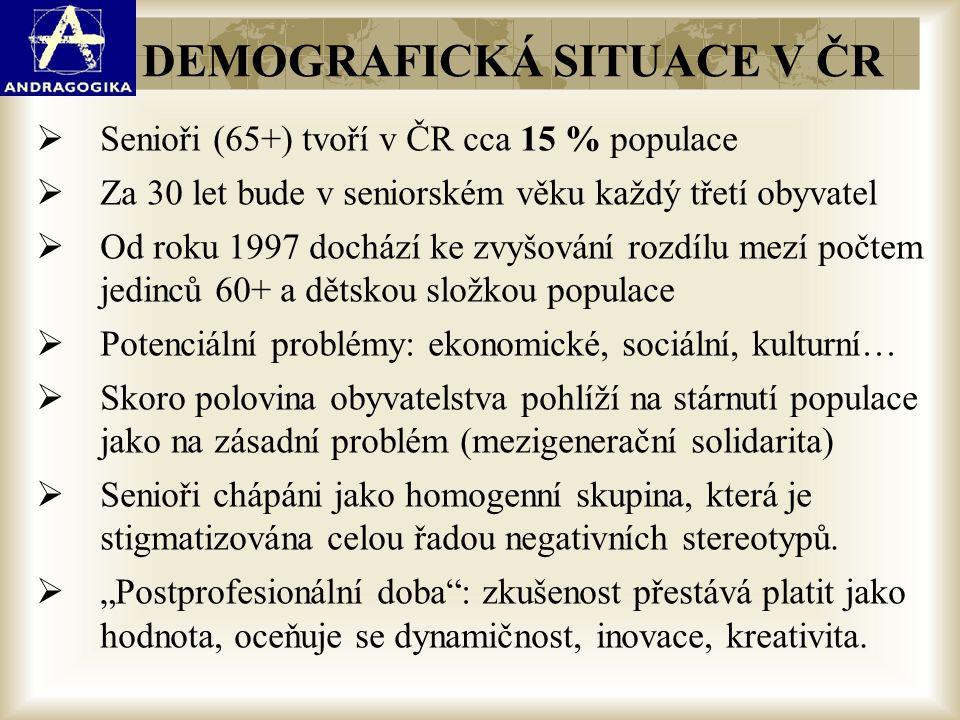  Senioři (65+) tvoří v ČR cca 15 % populace  Za 30 let bude v seniorském věku každý třetí obyvatel  Od roku 1997 dochází ke zvyšování rozdílu mezí