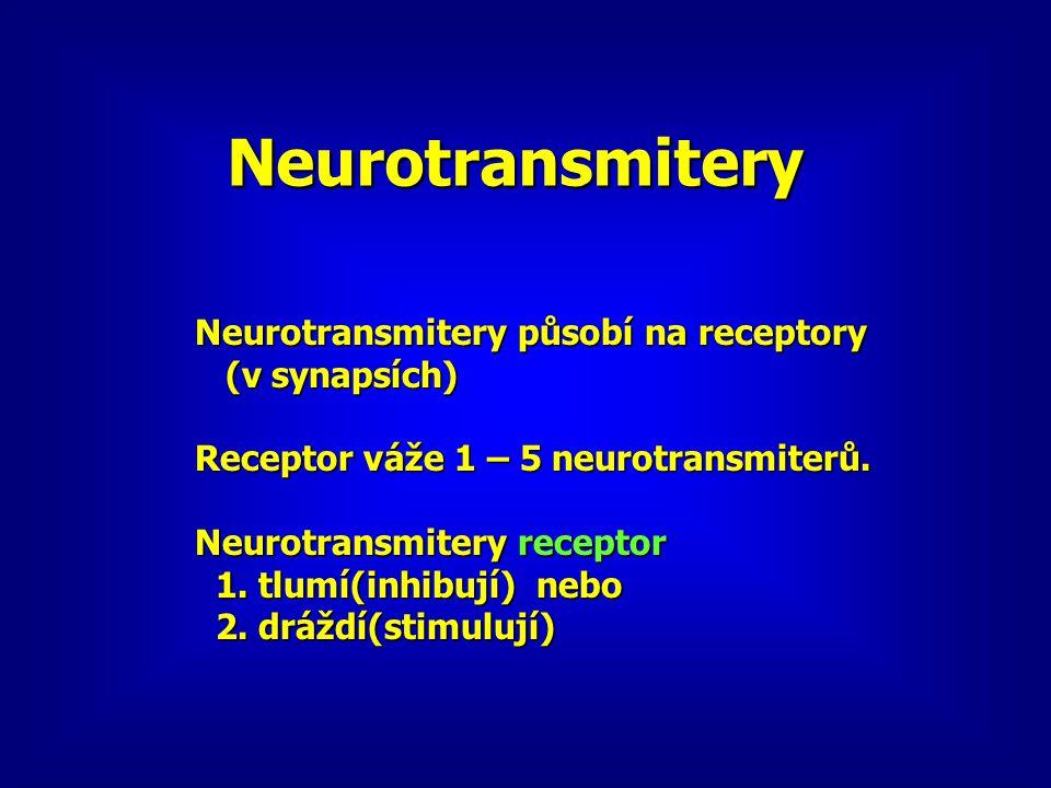 Neurotransmitery Neurotransmitery působí na receptory (v synapsích) (v synapsích) Receptor váže 1 – 5 neurotransmiterů. Neurotransmitery receptor 1. t