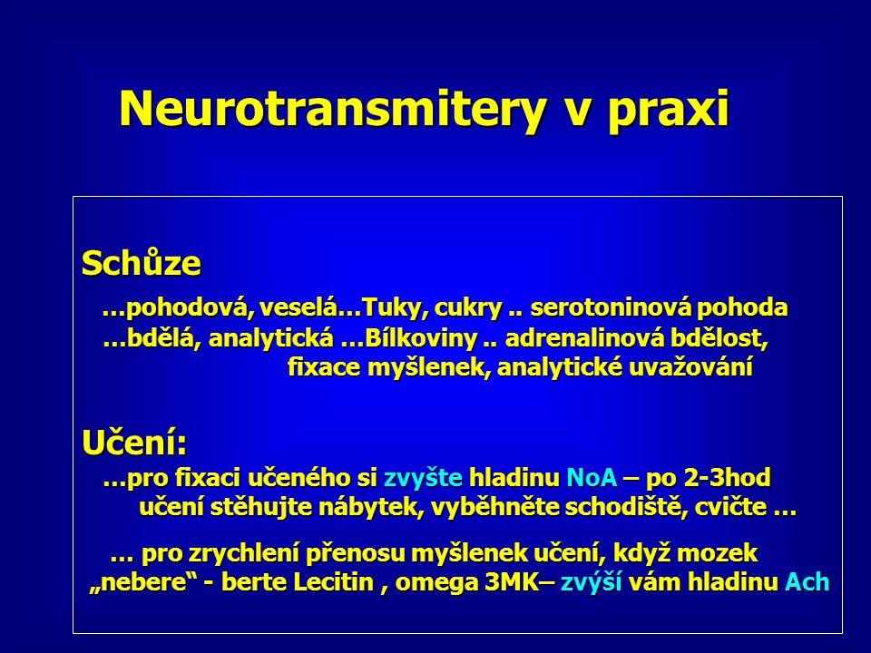 Neurotransmitery v praxi Schůze …pohodová, veselá…Tuky, cukry.. serotoninová pohoda …pohodová, veselá…Tuky, cukry.. serotoninová pohoda …bdělá, analyt