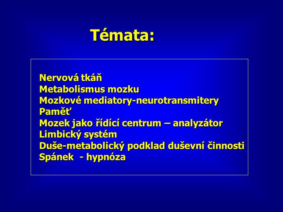 Témata: Nervová tkáň Nervová tkáň Metabolismus mozku Metabolismus mozku Mozkové mediatory-neurotransmitery Mozkové mediatory-neurotransmitery Paměť Pa