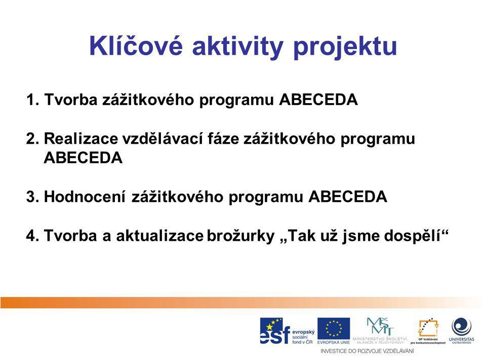 Klíčové aktivity projektu 1.Tvorba zážitkového programu ABECEDA 2. Realizace vzdělávací fáze zážitkového programu ABECEDA 3. Hodnocení zážitkového pro