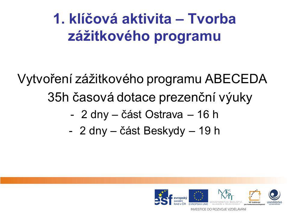 1. klíčová aktivita – Tvorba zážitkového programu Vytvoření zážitkového programu ABECEDA 35h časová dotace prezenční výuky -2 dny – část Ostrava – 16