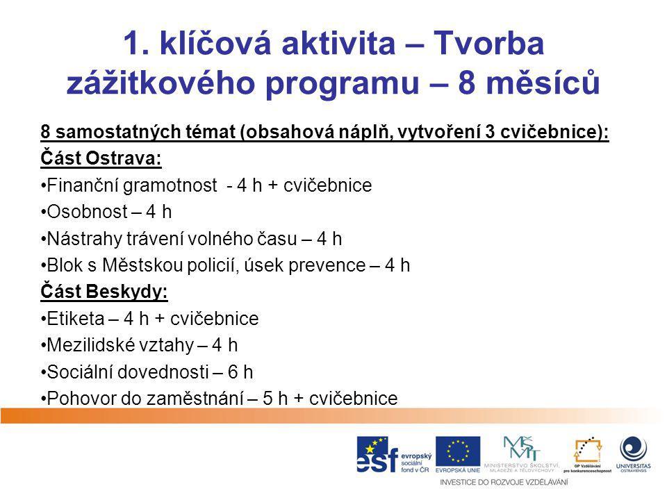 1. klíčová aktivita – Tvorba zážitkového programu – 8 měsíců 8 samostatných témat (obsahová náplň, vytvoření 3 cvičebnice): Část Ostrava: Finanční gra