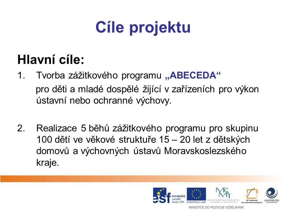 """Cíle projektu Hlavní cíle: 1. Tvorba zážitkového programu """"ABECEDA"""" pro děti a mladé dospělé žijící v zařízeních pro výkon ústavní nebo ochranné výcho"""