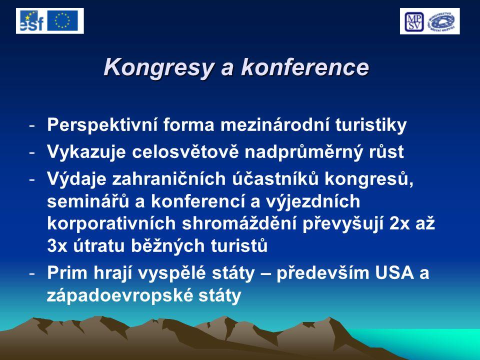 Kongresy a konference -Perspektivní forma mezinárodní turistiky -Vykazuje celosvětově nadprůměrný růst -Výdaje zahraničních účastníků kongresů, seminá