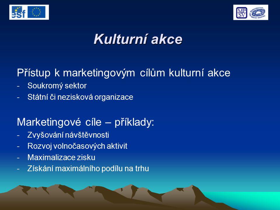 Kulturní akce Přístup k marketingovým cílům kulturní akce -Soukromý sektor -Státní či nezisková organizace Marketingové cíle – příklady: -Zvyšování ná