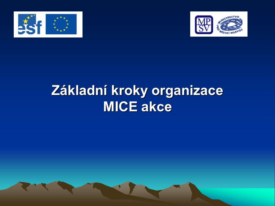 Základní kroky organizace MICE akce