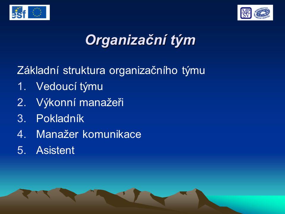 Organizační tým Základní struktura organizačního týmu 1.Vedoucí týmu 2.Výkonní manažeři 3.Pokladník 4.Manažer komunikace 5.Asistent