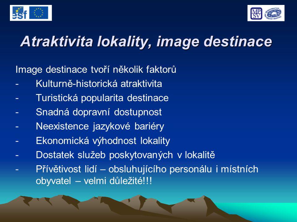 Atraktivita lokality, image destinace Image destinace tvoří několik faktorů -Kulturně-historická atraktivita -Turistická popularita destinace -Snadná