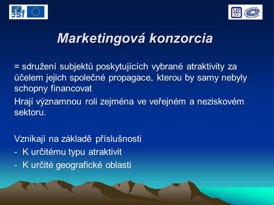 Marketingová konzorcia = sdružení subjektů poskytujících vybrané atraktivity za účelem jejich společné propagace, kterou by samy nebyly schopny financ