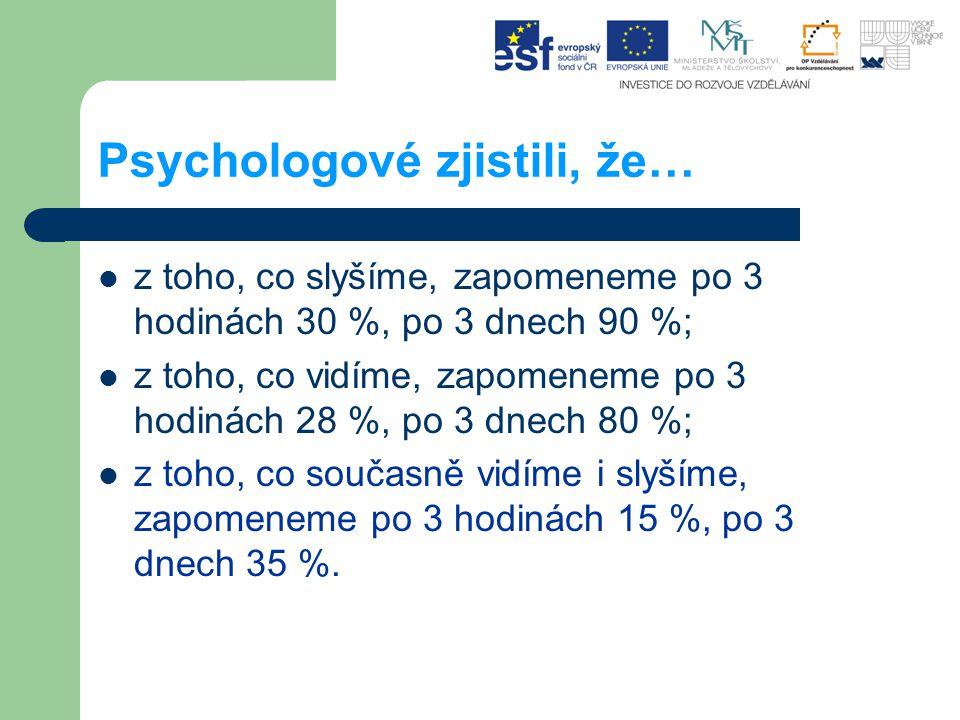 Psychologové zjistili, že… z toho, co slyšíme, zapomeneme po 3 hodinách 30 %, po 3 dnech 90 %; z toho, co vidíme, zapomeneme po 3 hodinách 28 %, po 3