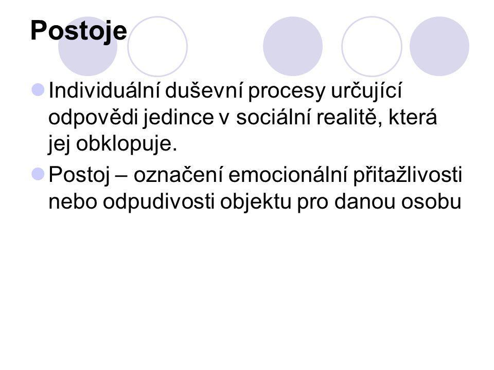 Některé rétorické postupy použitelné při přesvědčovacím projevu: 1.