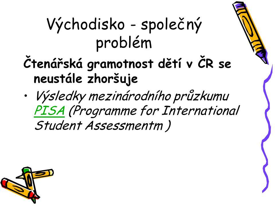 Východisko - společný problém Čtenářská gramotnost dětí v ČR se neustále zhoršuje Výsledky mezinárodního průzkumu PISA (Programme for International Student Assessmentm ) PISA