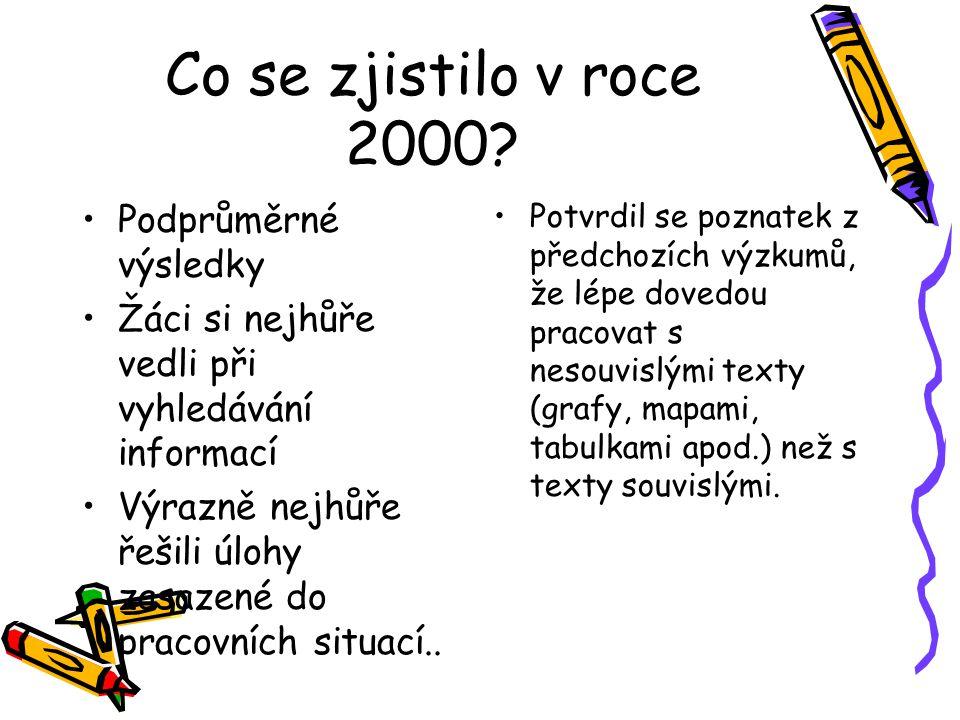 Co se zjistilo v roce 2000.