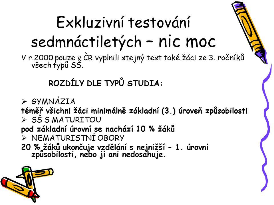 Exkluzivní testování sedmnáctiletých – nic moc V r.2000 pouze v ČR vyplnili stejný test také žáci ze 3.