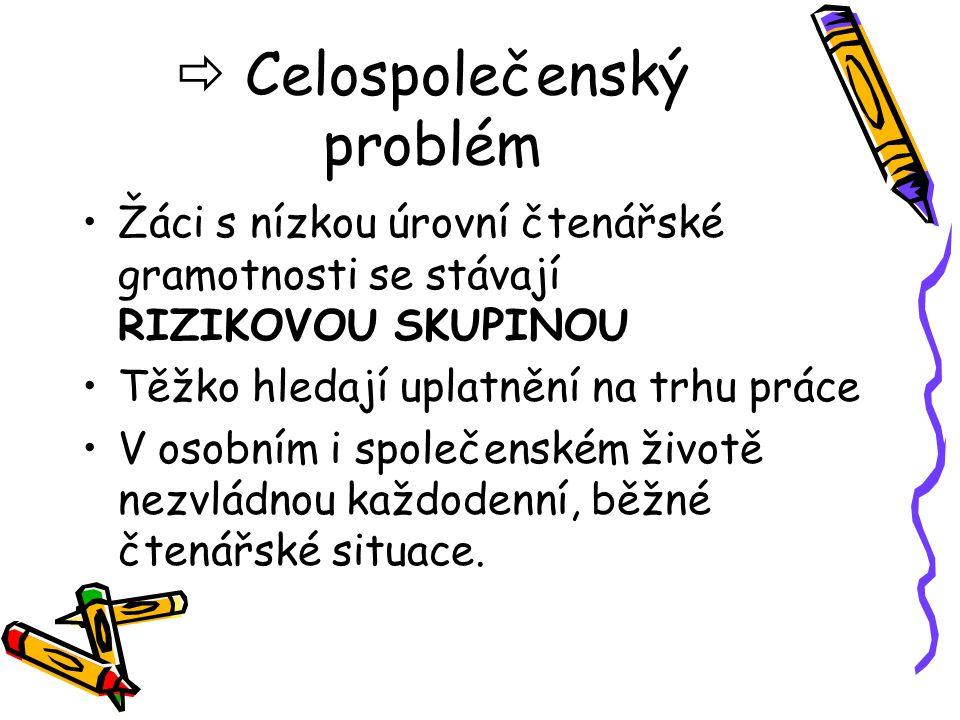 PISA 2009 Výzkumu se účastnilo 65 zemí České děti se v oblasti čtenářské gramotnosti opr.roku 2000 VÝRAZNĚ ZHORŠILY Ke zlepšení došlo u polských a maďarských dětí