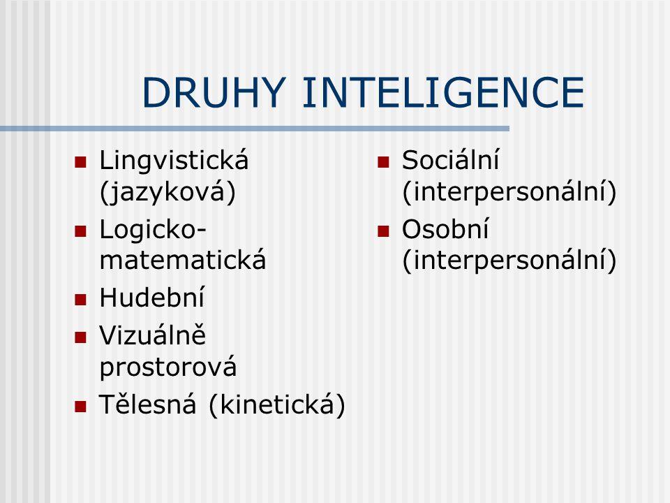 DRUHY INTELIGENCE Lingvistická (jazyková) Logicko- matematická Hudební Vizuálně prostorová Tělesná (kinetická) Sociální (interpersonální) Osobní (inte