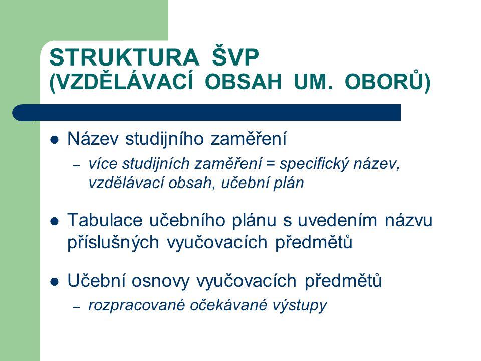 STRUKTURA ŠVP (VZDĚLÁVACÍ OBSAH UM. OBORŮ) Název studijního zaměření – více studijních zaměření = specifický název, vzdělávací obsah, učební plán Tabu