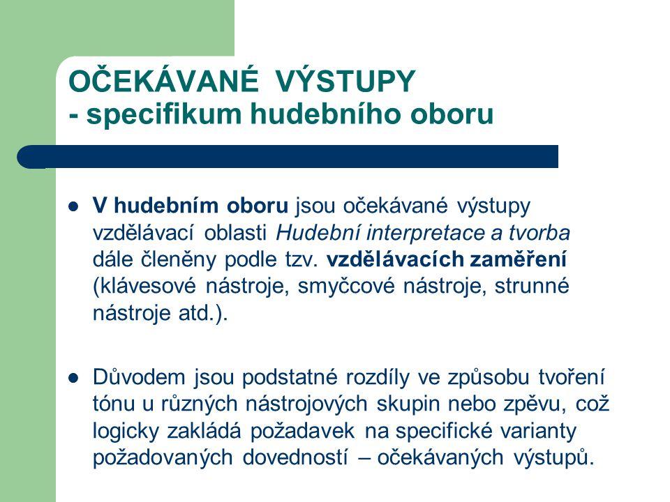 STUDIJNÍ ZAMĚŘENÍ STUDIJNÍ ZAMĚŘENÍ vznikají v ŠVP na základě vzdělávacího obsahu definovaného v RVP ZUV pro jednotlivé obory, tedy na základě očekávaných výstupů obou vzdělávacích oblastí.
