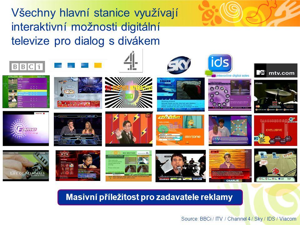 Source: BBCi / ITV / Channel 4 / Sky / IDS / Viacom Masivní příležitost pro zadavatele reklamy Všechny hlavní stanice využívají interaktivní možnosti digitální televize pro dialog s divákem